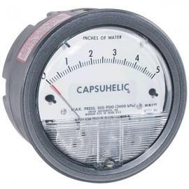 Capsuhelic Gauges